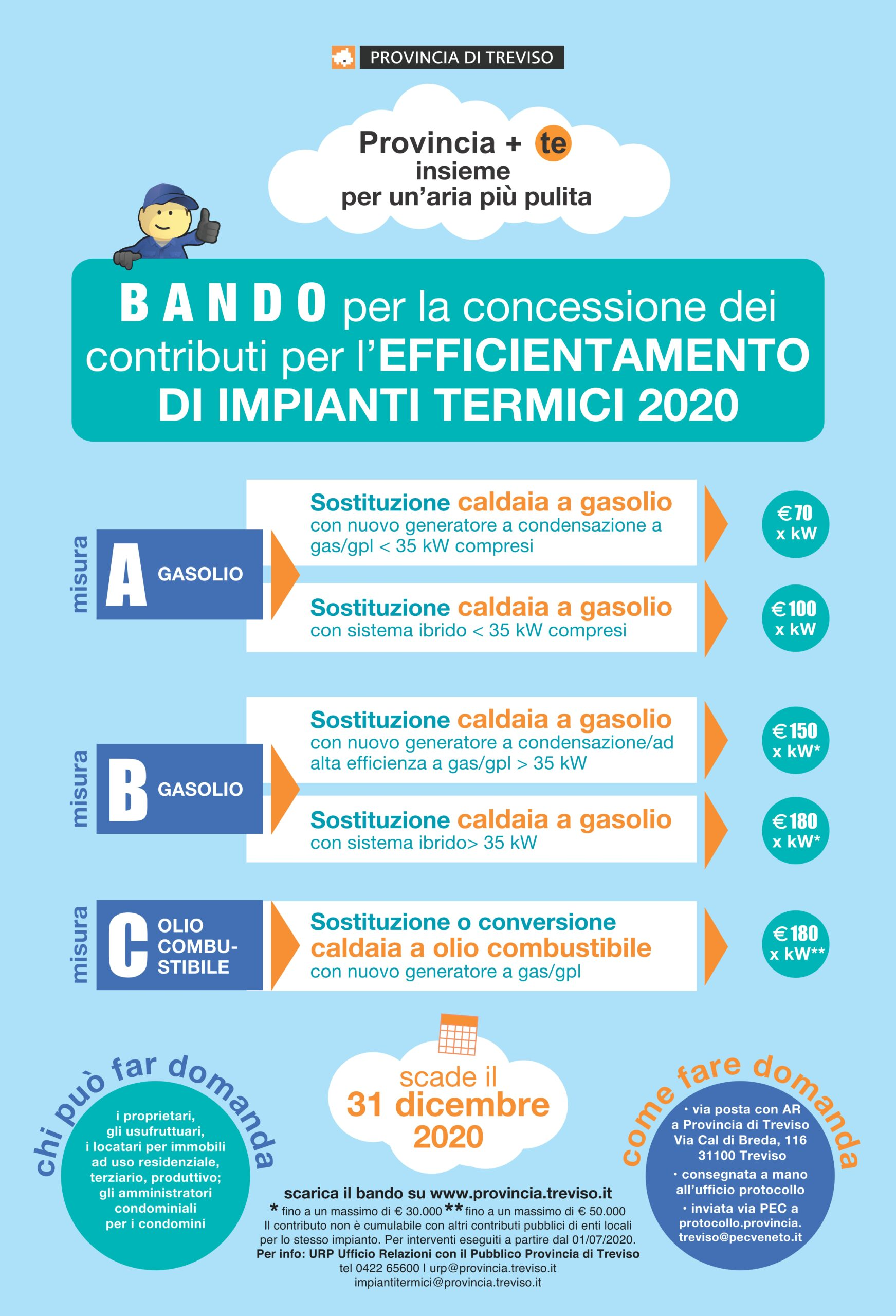 BANDO PROVINCIALE PER LA CONCESSIONE DI CONTRIBUTI PER L'EFFICIENTAMENTO DI IMPIANTI TERMICI 2020